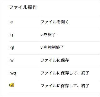wp-emoticon-1